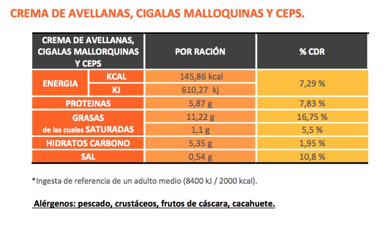valoracion-nutriconal-biolinia
